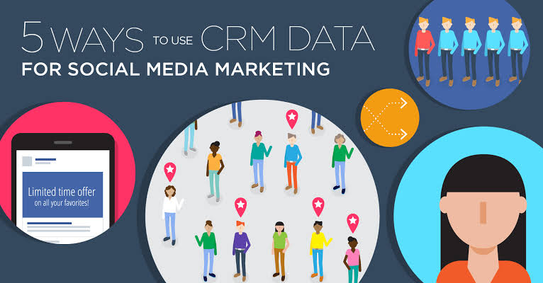 How to use CRM for your marketing department?